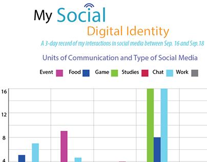 Social Digital Identity
