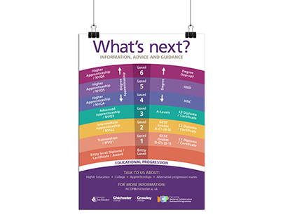 Banner and poster design for Chichester College