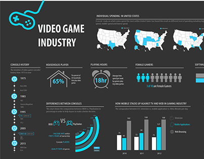Video Game Infographic Design