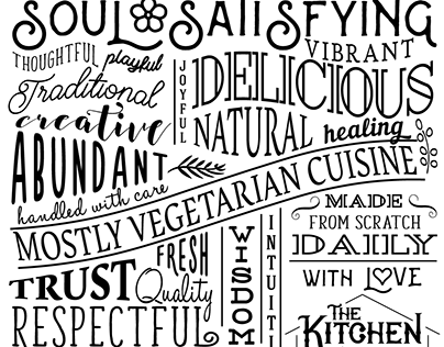 The Kitchen at Papaya's Typography Collage