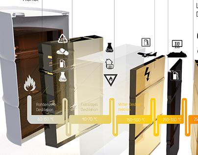 3DInfografikBeispieleAnregungen