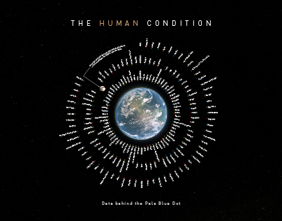 The Human Condition: Data behind the Pale Blue Dot