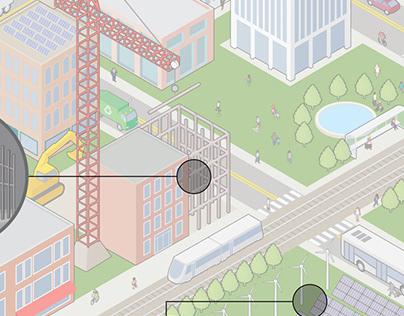 Low-Carbon City Development