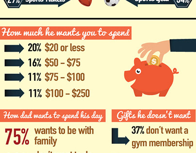 Fathers day Infographic