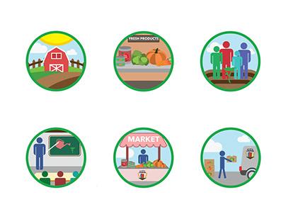 City Farms // Icon Set