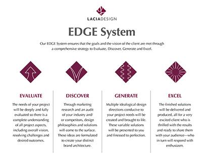 Lacia Design EDGE System Infographic