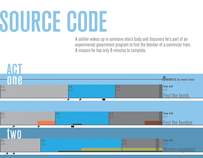 Source Code Infographic