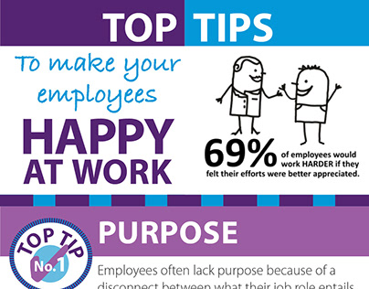 Infographic 'Top Tips'
