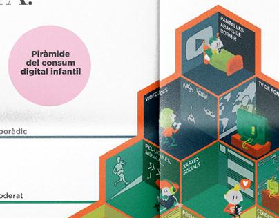 Infografía pirámide consumo digital infantil