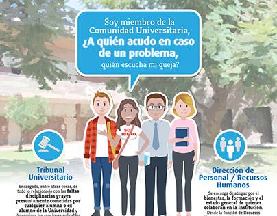 ¿A quién acudo en caso de un problema? / IBERO Torreón