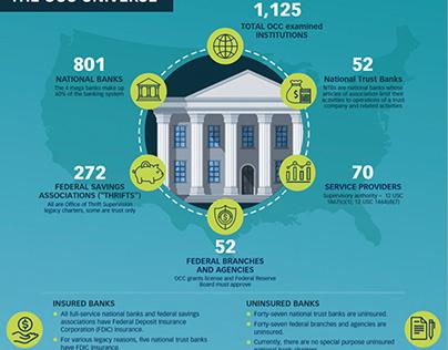 OCC universe infographic