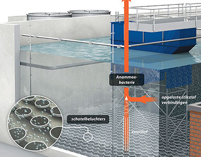 Energy production from water purification