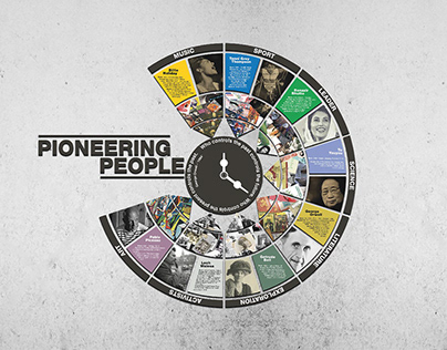 Pioneering People Wall Graphic
