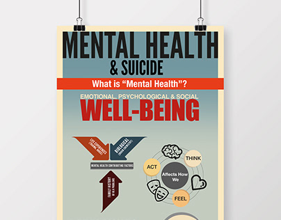 Infographic | Mental Health & Suicide