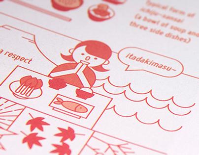Japan Food Infographics
