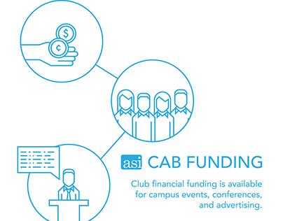 CAB Funding - Ephemera and Digital Sign