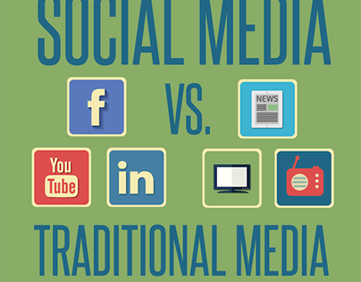 Social Media vs Traditional Media Infographic