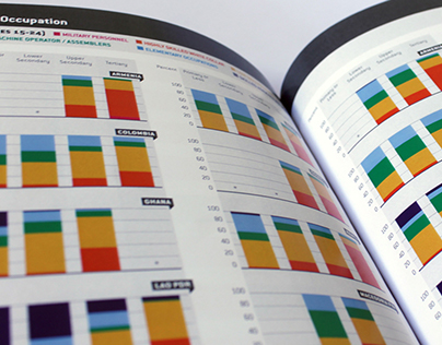 Data visualization - Statistic Pocketbook (WBG)