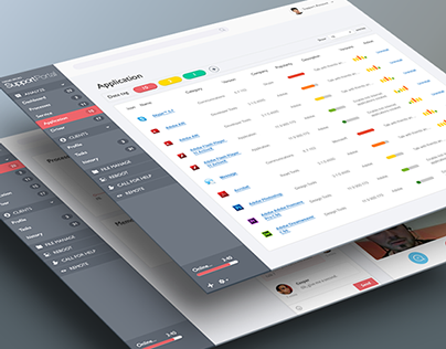 Global Premium Support Portal Concept @Trend micro