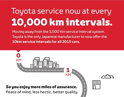 Toyota - 10K service infographic