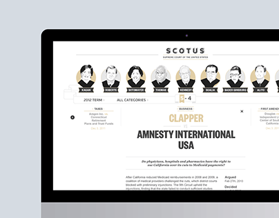 Supreme Court Interactive