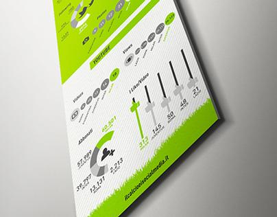 Infographics | Il calcio e i social media
