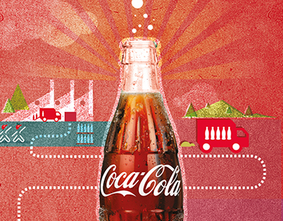 Coca-Cola Hellenic annual report