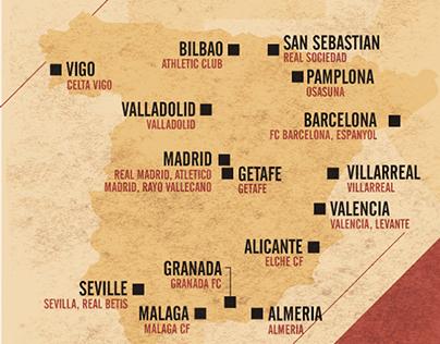 Spanish Football Guide