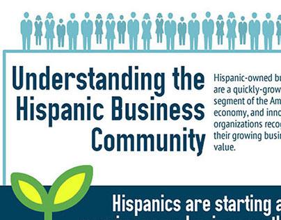 Understanding the Hispanic Business Community