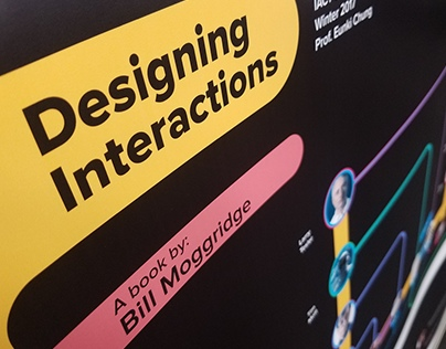 Visual Explanation for Designing Interactions