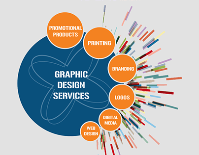 Hire the Best Graphic Design Company in Ahmedabad