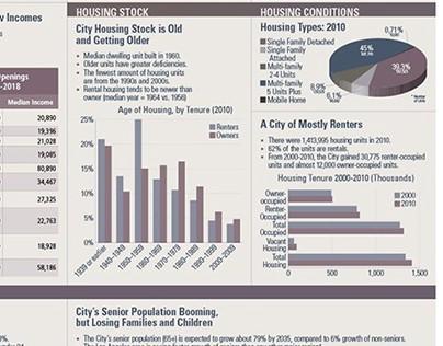 Housing Element Infographic
