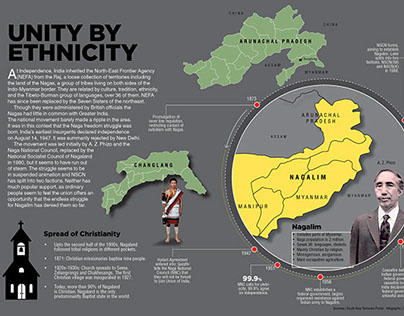 Infographic_Unity by ethnicity