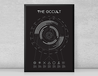 The Occult Infographic