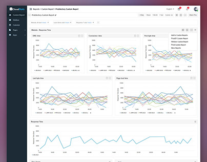 Custom Report - CloudStats