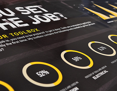 Infographic Display: Are You Set For The Job?