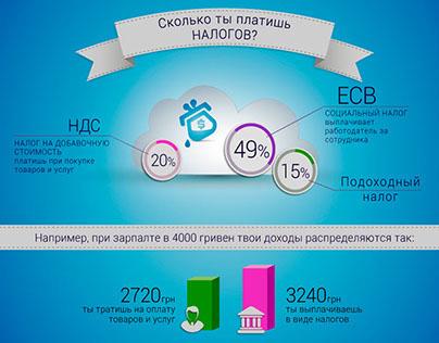 Taxes Ukraine