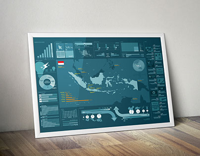 Indonesia by the Numbers