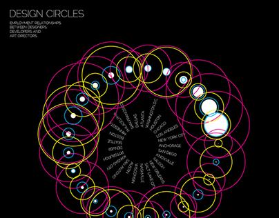 Design Circles