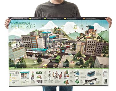 Informe de gestión de Metro de Medellín 2013