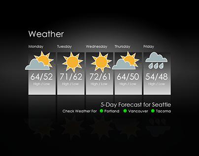 Weather App POC Storyboards