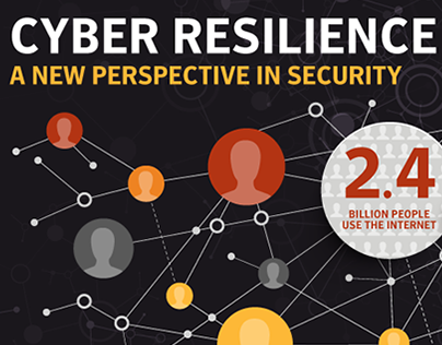 Cyber Resilience by Symantec