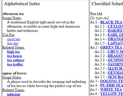 XML based Interactive Theasaurus