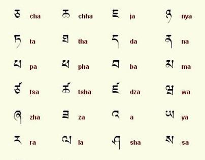 learning Tibetan