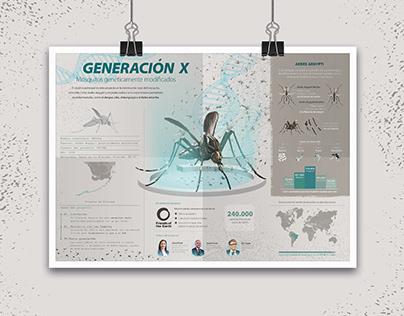 GENERACIÓN X | Infografía