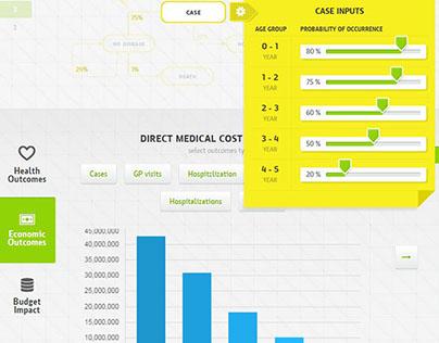 Budget Impact Model