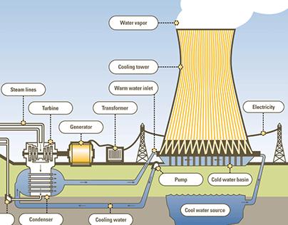 Tháp giải nhiệt là gì? Cấu tạo tháp giải nhiệt