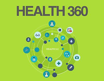 Kaiser Permanente | Health 360 Initiative