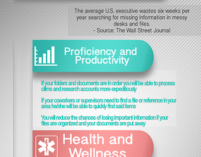 Clean Cubicle Infographic