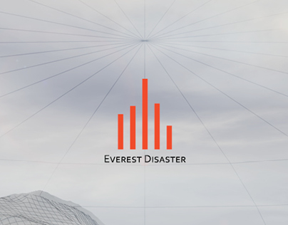 Everest Disaster